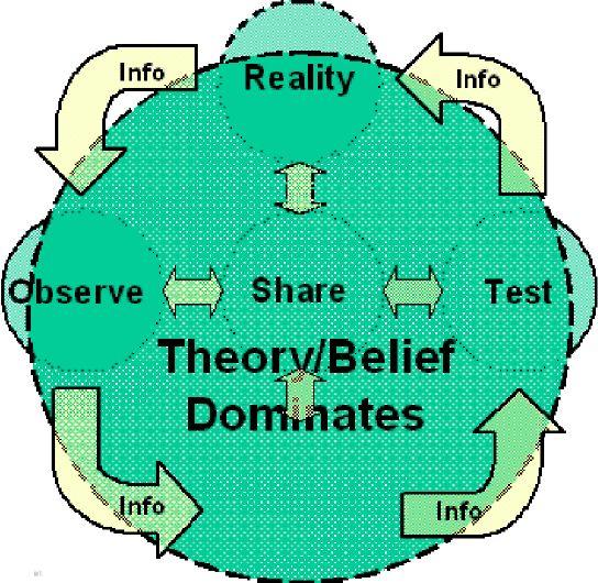 essay on dualism vs materialism